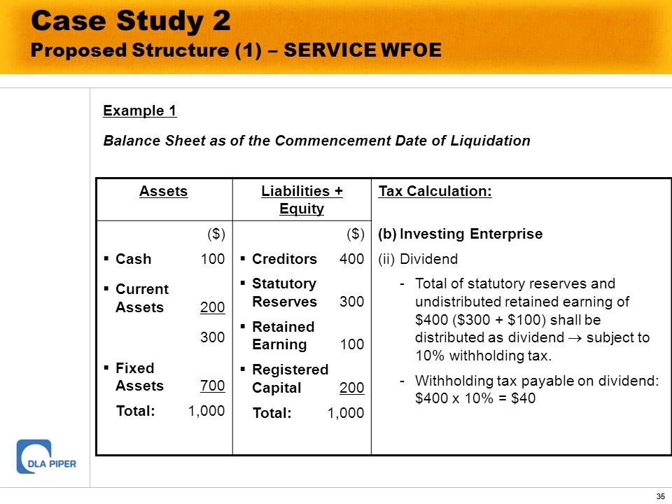 35 Case Study 2 Proposed Structure (1) – SERVICE WFOE Example 1 Balance Sheet as of the Commencement Date of Liquidation AssetsLiabilities + Equity Ta