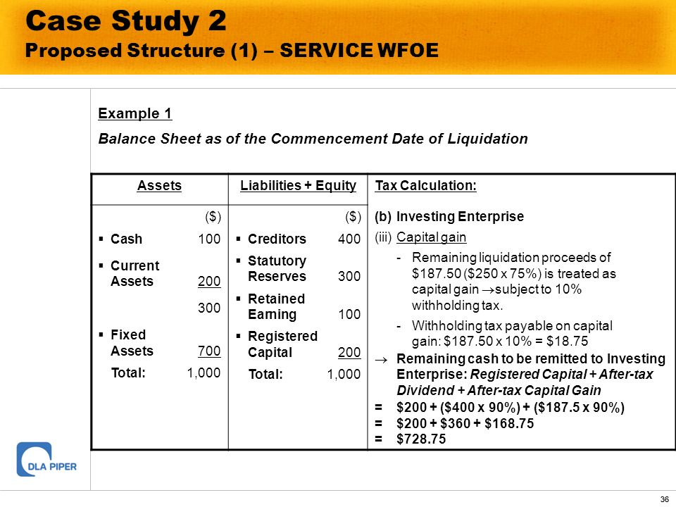 36 Case Study 2 Proposed Structure (1) – SERVICE WFOE Example 1 Balance Sheet as of the Commencement Date of Liquidation AssetsLiabilities + EquityTax