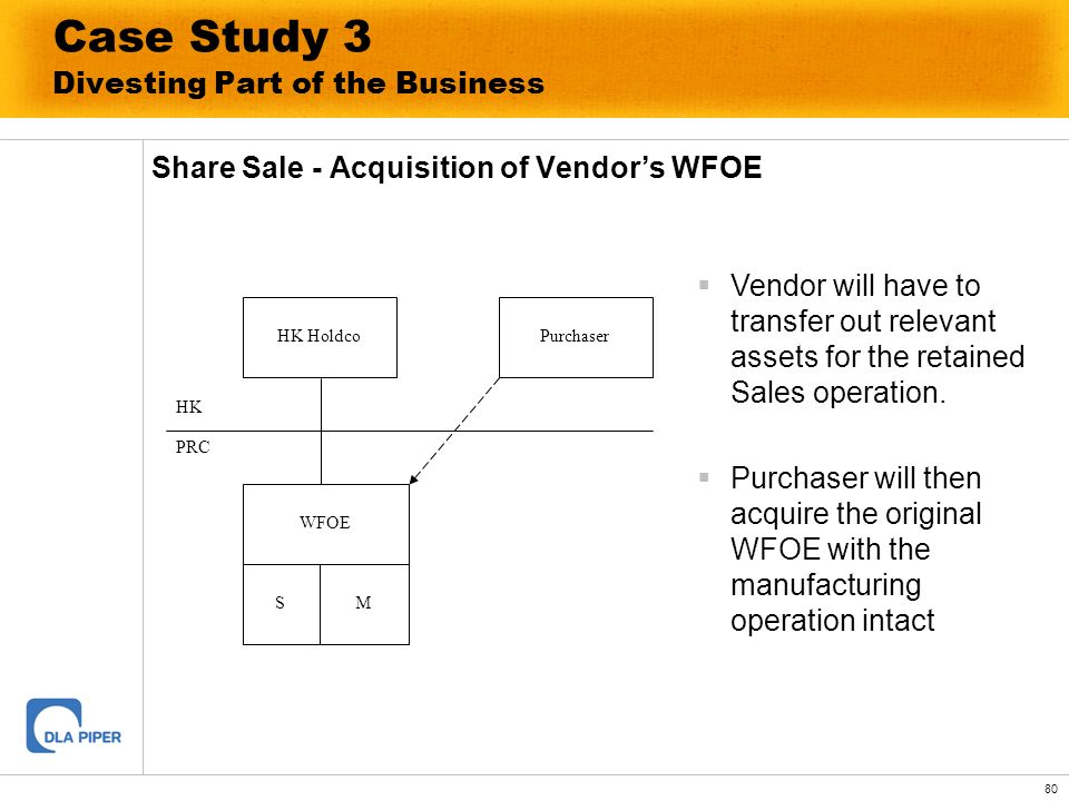 80 Case Study 3 Divesting Part of the Business Share Sale - Acquisition of Vendors WFOE Vendor will have to transfer out relevant assets for the retai
