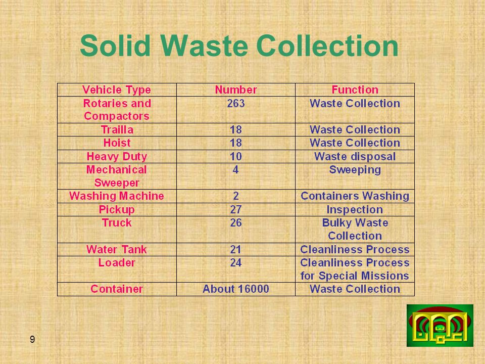 9 Solid Waste Collection
