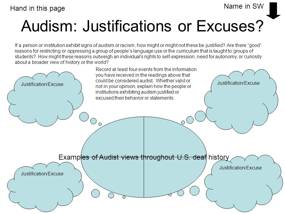 Audism: Justifications or Excuses? If a person or institution exhibit signs of audism or racism, how might or might not these be justified? Are there