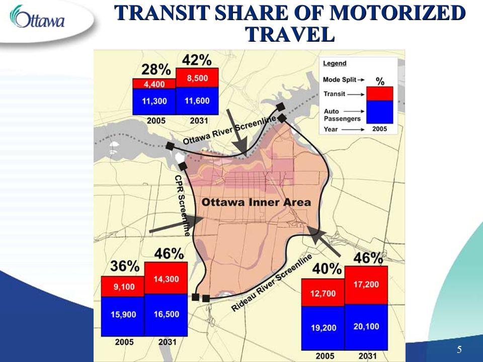5 TRANSIT SHARE OF MOTORIZED TRAVEL