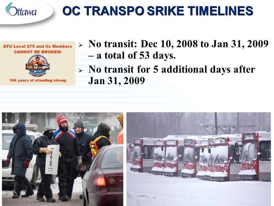 7 OC TRANSPO SRIKE TIMELINES No transit: Dec 10, 2008 to Jan 31, 2009 – a total of 53 days.