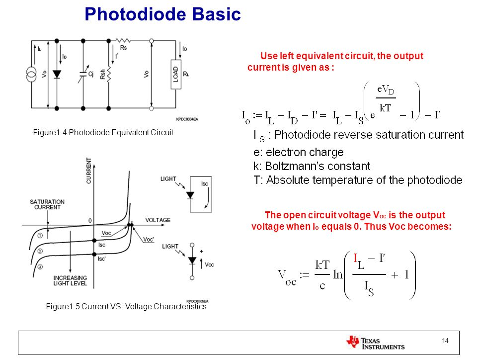 14 Photodiode Basic Use left equivalent circuit, the output current is given as : The open circuit voltage V oc is the output voltage when I o equals