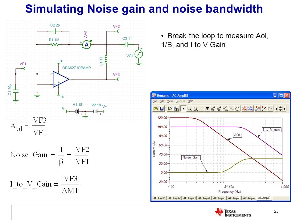 23 Simulating Noise gain and noise bandwidth Break the loop to measure Aol, 1/B, and I to V Gain
