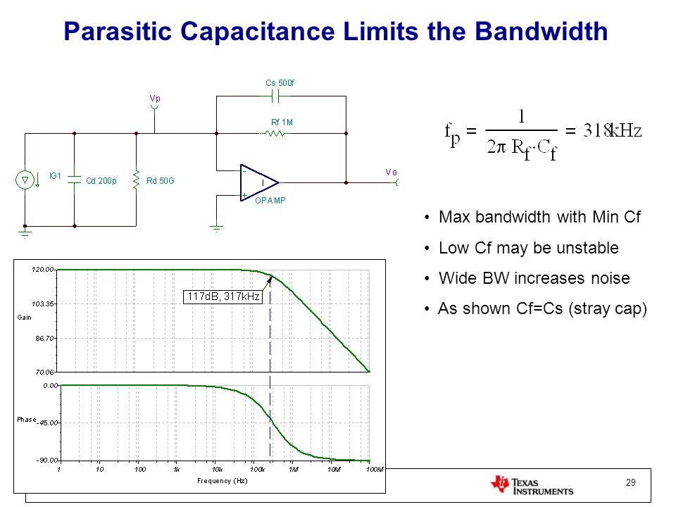 29 Parasitic Capacitance Limits the Bandwidth Max bandwidth with Min Cf Low Cf may be unstable Wide BW increases noise As shown Cf=Cs (stray cap)