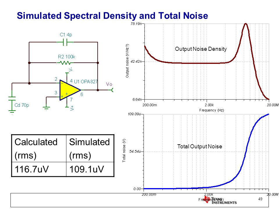 49 Simulated Spectral Density and Total Noise Output Noise Density Total Output Noise Calculated (rms) Simulated (rms) 116.7uV109.1uV
