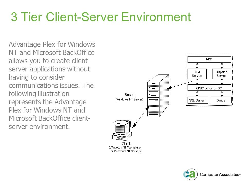 3 Tier Client-Server Environment Advantage Plex for Windows NT and Microsoft BackOffice allows you to create client- server applications without having to consider communications issues.