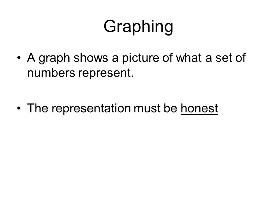 Graphing A graph shows a picture of what a set of numbers represent. The representation must be honest