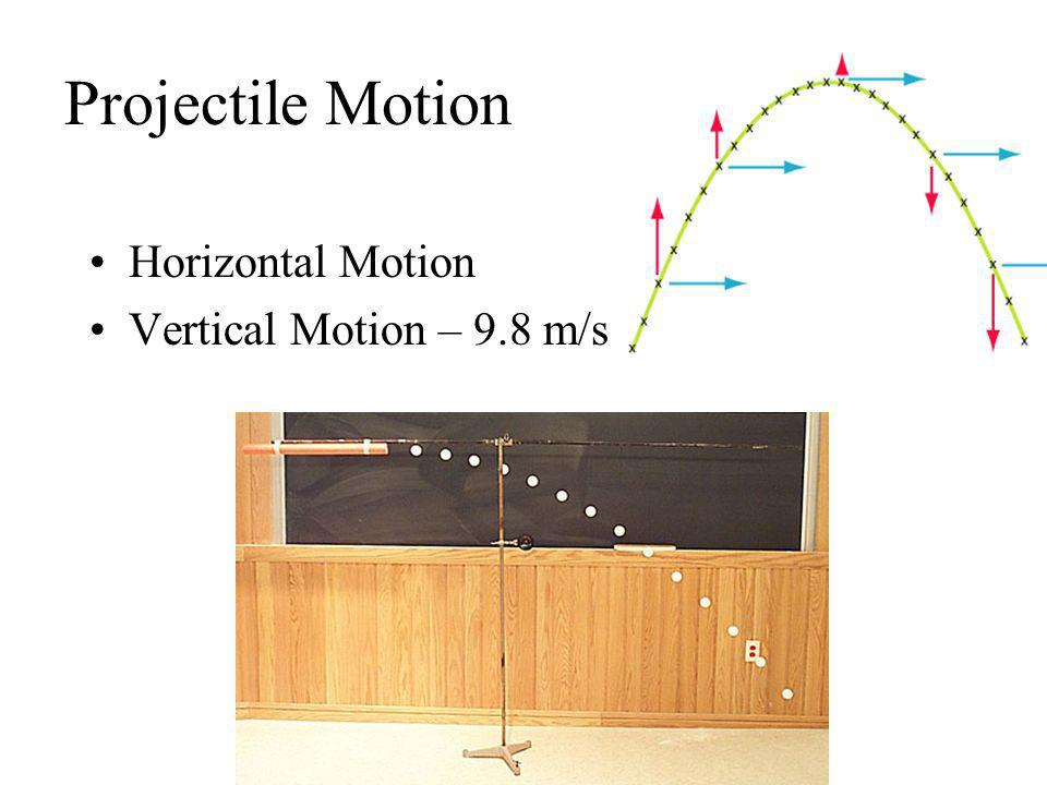 Projectile Motion Horizontal Motion Vertical Motion – 9.8 m/s