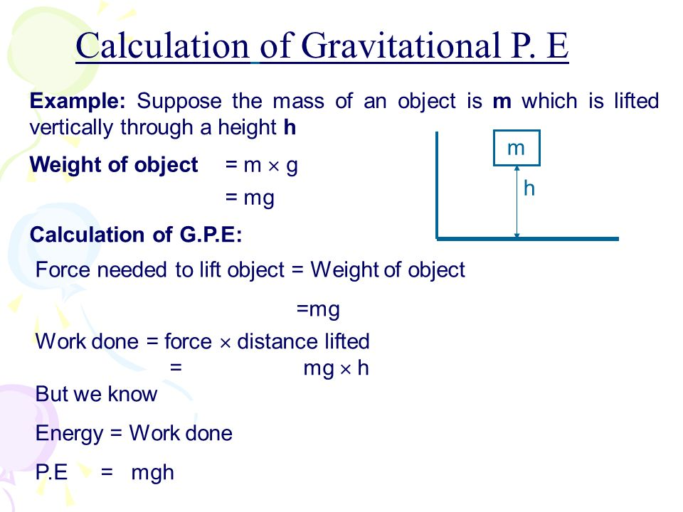Example: Suppose the mass of an object is m which is lifted vertically through a height h Calculation of G.P.E: Weight of object= m g = mg Force neede
