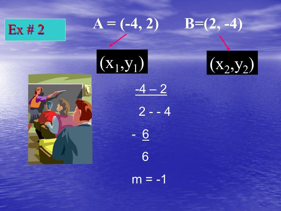Calculating Slope Slope = m = y 1 – y 2 = y 2 – y 1 Slope = m = y 1 – y 2 = y 2 – y 1 x 1 – x 2 x 2 – x 1 x 1 – x 2 x 2 – x 1 (5, 4) (2, 1) (5, 4) (2, 1) 4 - 1 4 - 1 5 - 2 5 - 2 3 3 m = 1 m = 1 (x 1,y 1 ) (x 2,y 2 )
