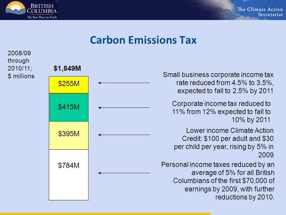 Carbon Emissions Tax Personal income taxes reduced by an average of 5% for all British Columbians of the first $70,000 of earnings by 2009, with further reductions by 2010.