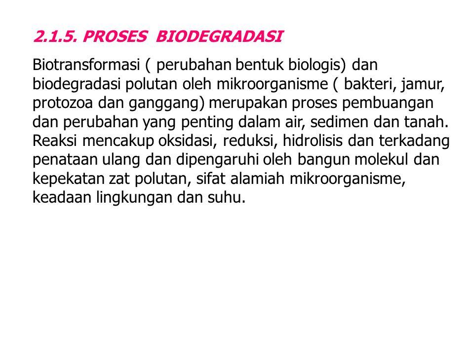 2.1.4. PROSES PERUBAHAN BENTUK Proses perubahan bentuk polutan di perairan meliputi hidrolisis, fotolisis, degradasi secara mikroorganisme dan oksidas