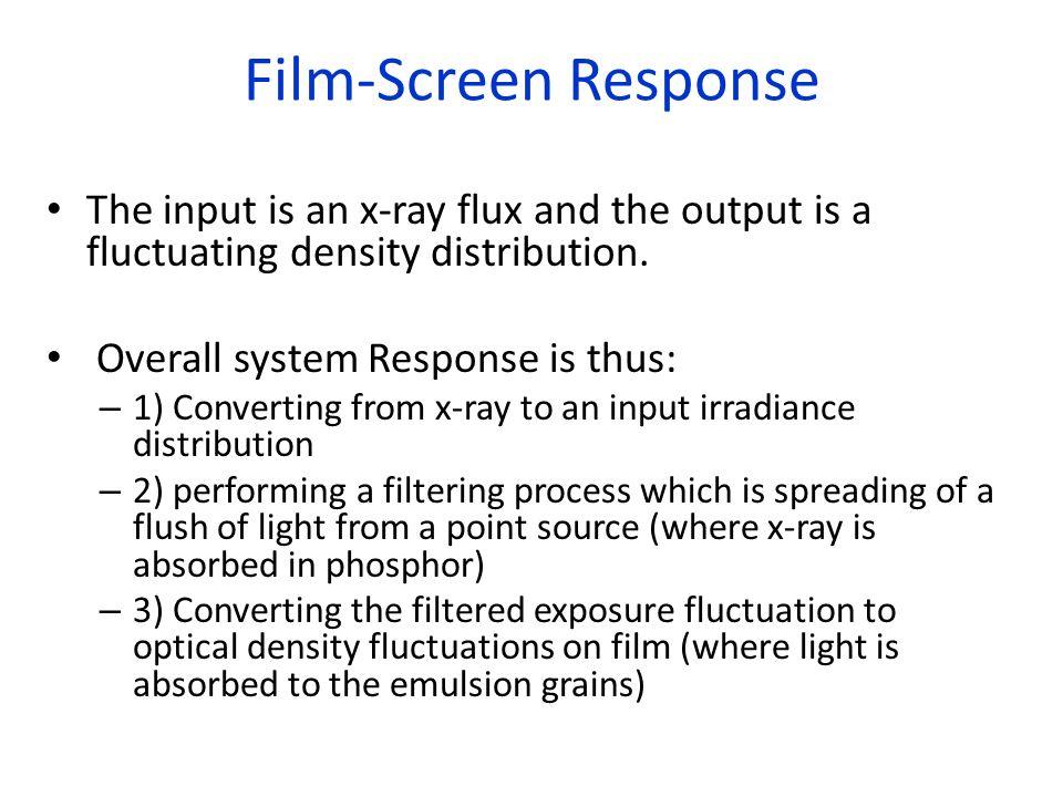 Film-Screen Interaction Model