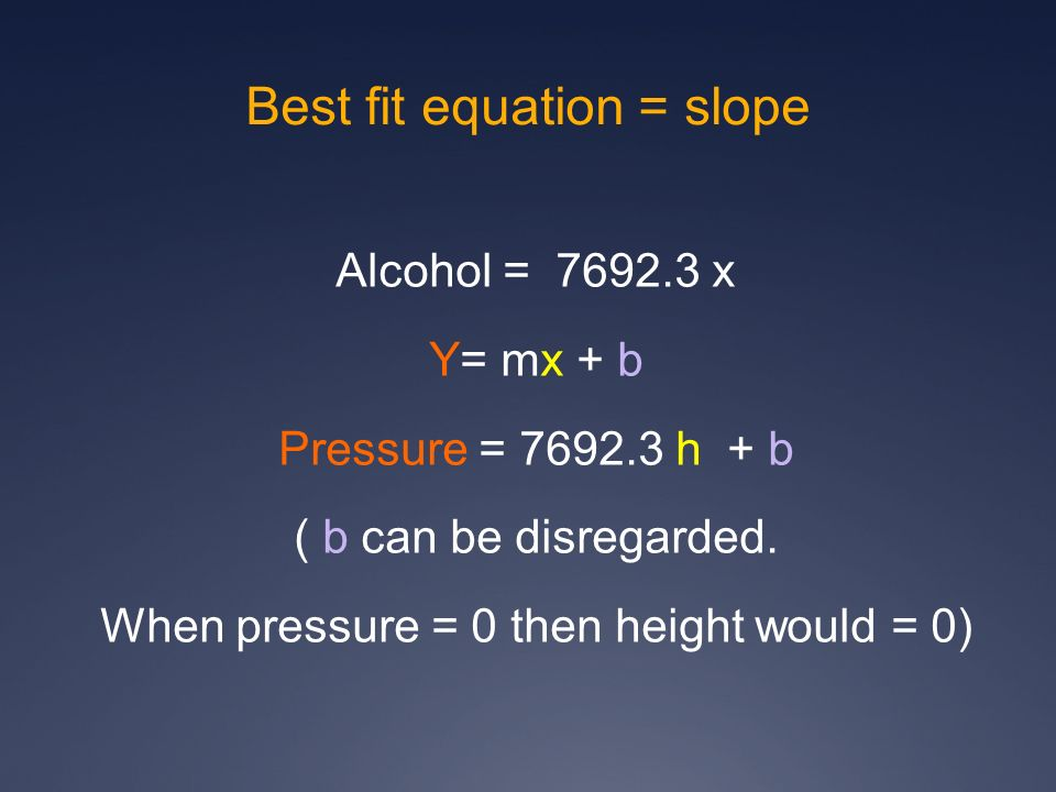Best fit equation = slope Alcohol = 7692.3 x Y= mx + b Pressure = 7692.3 h + b ( b can be disregarded. When pressure = 0 then height would = 0)
