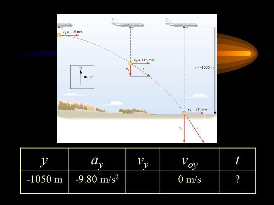 yayay vyvy v oy t -1050 m-9.80 m/s 2 0 m/s?