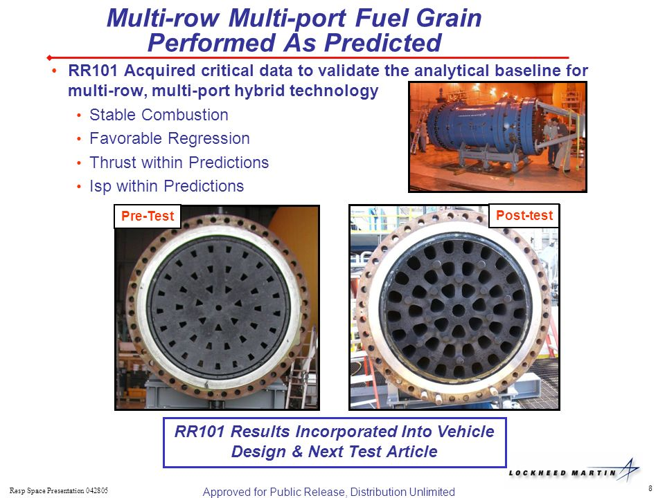 8 Resp Space Presentation Pre-Test Post-test Multi-row Multi-port Fuel Grain Performed As Predicted RR101 Acquired critical data to validate the analytical baseline for multi-row, multi-port hybrid technology Stable Combustion Favorable Regression Thrust within Predictions Isp within Predictions RR101 Results Incorporated Into Vehicle Design & Next Test Article Approved for Public Release, Distribution Unlimited