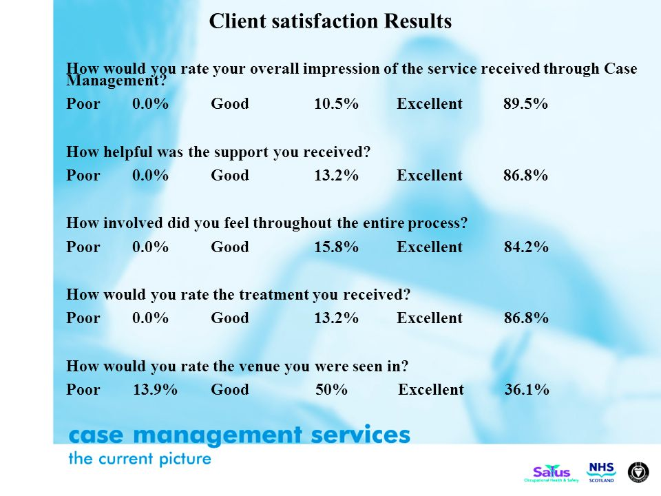How would you rate your overall impression of the service received through Case Management.