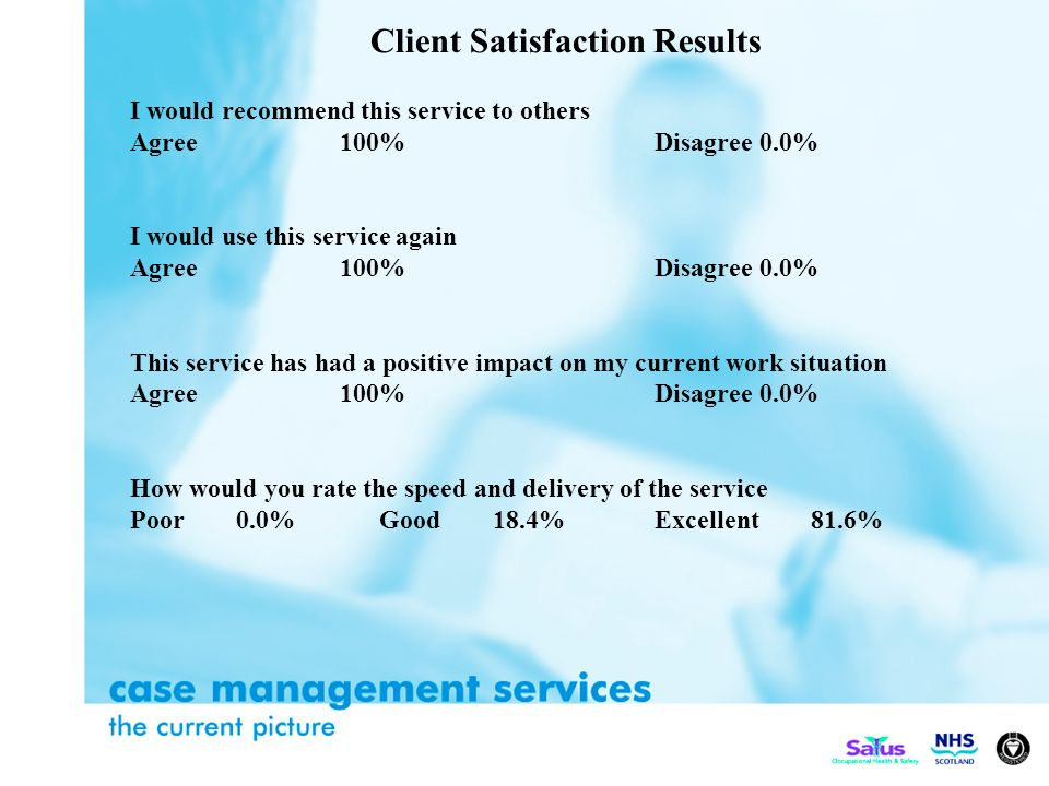 Client Satisfaction Results I would recommend this service to others Agree100%Disagree0.0% I would use this service again Agree100%Disagree0.0% This service has had a positive impact on my current work situation Agree100%Disagree0.0% How would you rate the speed and delivery of the service Poor 0.0% Good 18.4%Excellent 81.6%