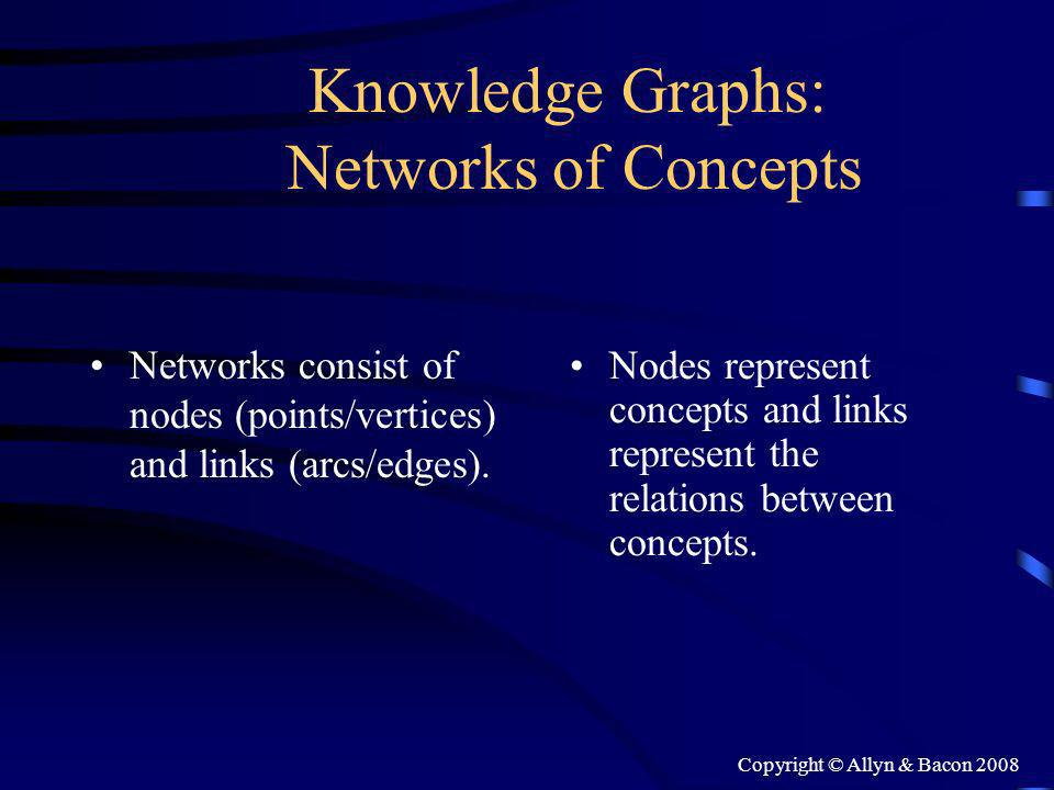 Copyright © Allyn & Bacon 2008 Knowledge Graphs: Networks of Concepts Networks consist of nodes (points/vertices) and links (arcs/edges). Nodes repres