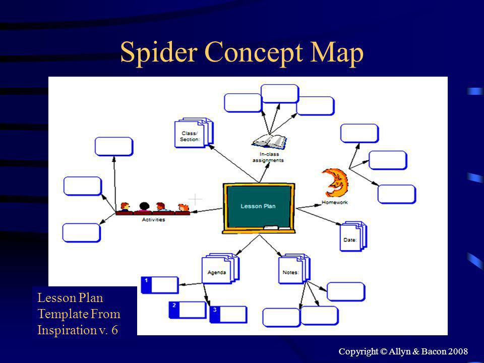 Copyright © Allyn & Bacon 2008 Spider Concept Map Lesson Plan Template From Inspiration v. 6