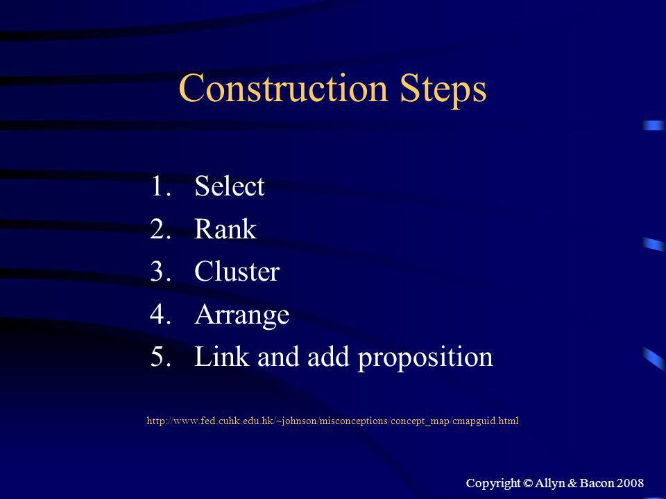 Copyright © Allyn & Bacon 2008 Construction Steps 1.Select 2.Rank 3.Cluster 4.Arrange 5.Link and add proposition http://www.fed.cuhk.edu.hk/~johnson/misconceptions/concept_map/cmapguid.html