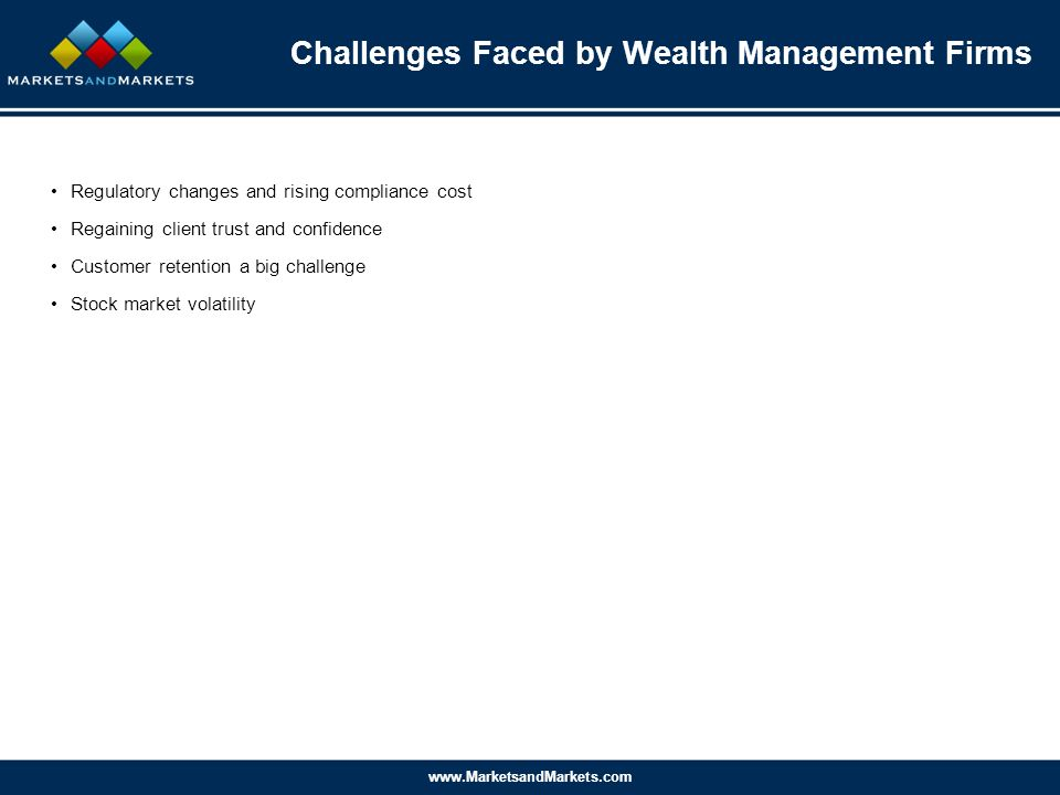 www.MarketsandMarkets.com Challenges Faced by Wealth Management Firms Regulatory changes and rising compliance cost Regaining client trust and confidence Customer retention a big challenge Stock market volatility