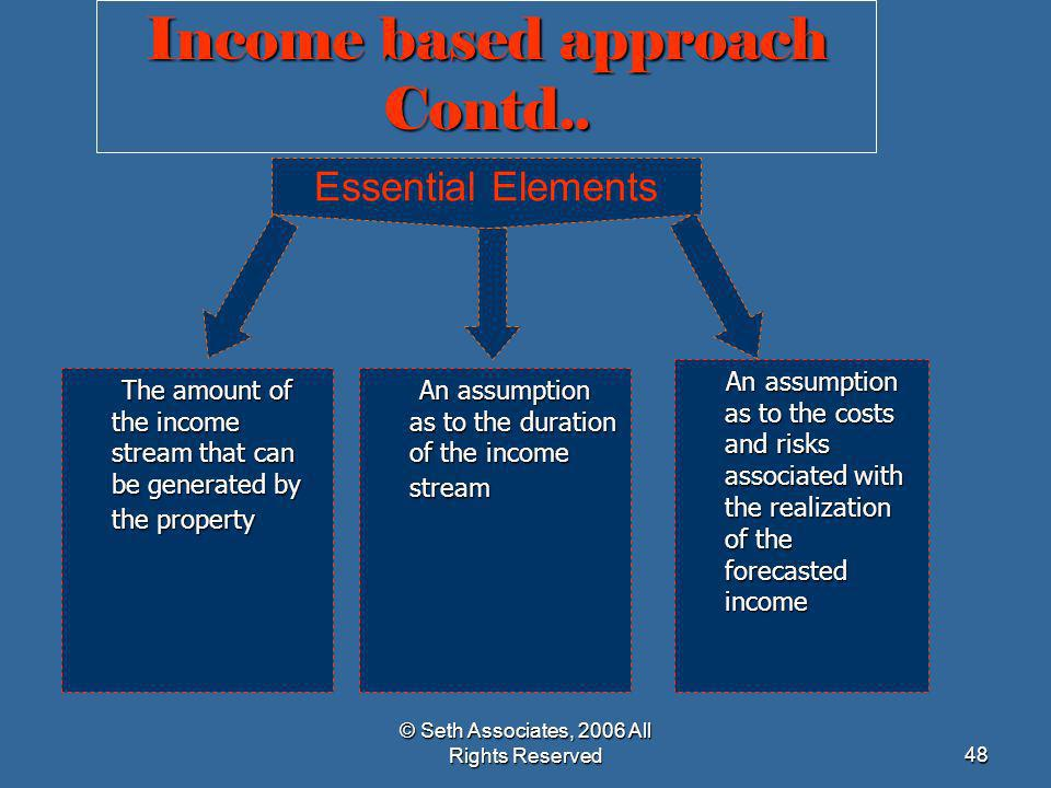 © Seth Associates, 2006 All Rights Reserved48 Income based approach Contd.. An assumption as to the duration of the income stream An assumption as to