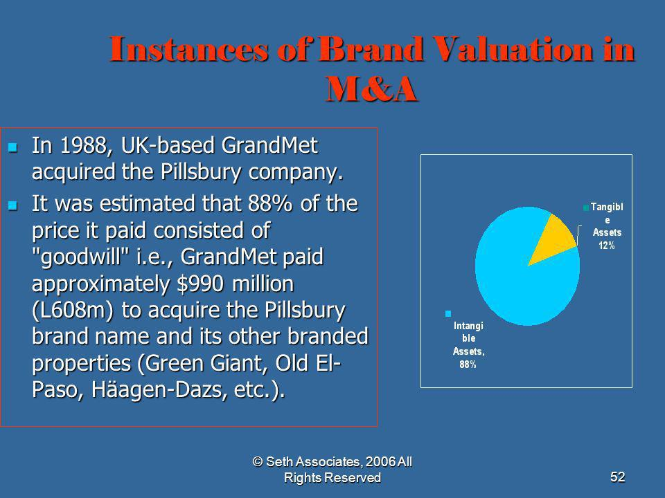 © Seth Associates, 2006 All Rights Reserved52 Instances of Brand Valuation in M&A In 1988, UK-based GrandMet acquired the Pillsbury company. In 1988,