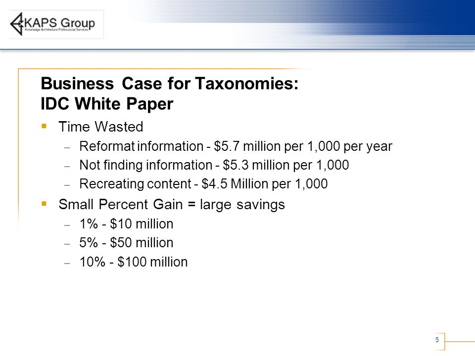 5 Business Case for Taxonomies: IDC White Paper Time Wasted – Reformat information - $5.7 million per 1,000 per year – Not finding information - $5.3