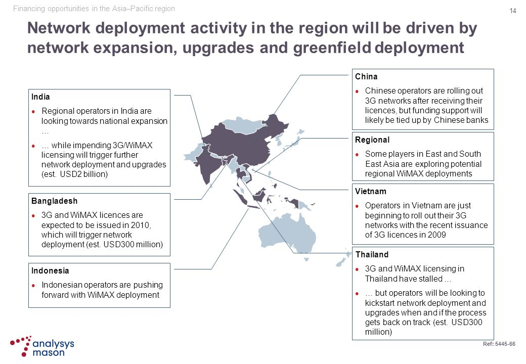 14 Ref: 5445-66 Network deployment activity in the region will be driven by network expansion, upgrades and greenfield deployment India Regional opera