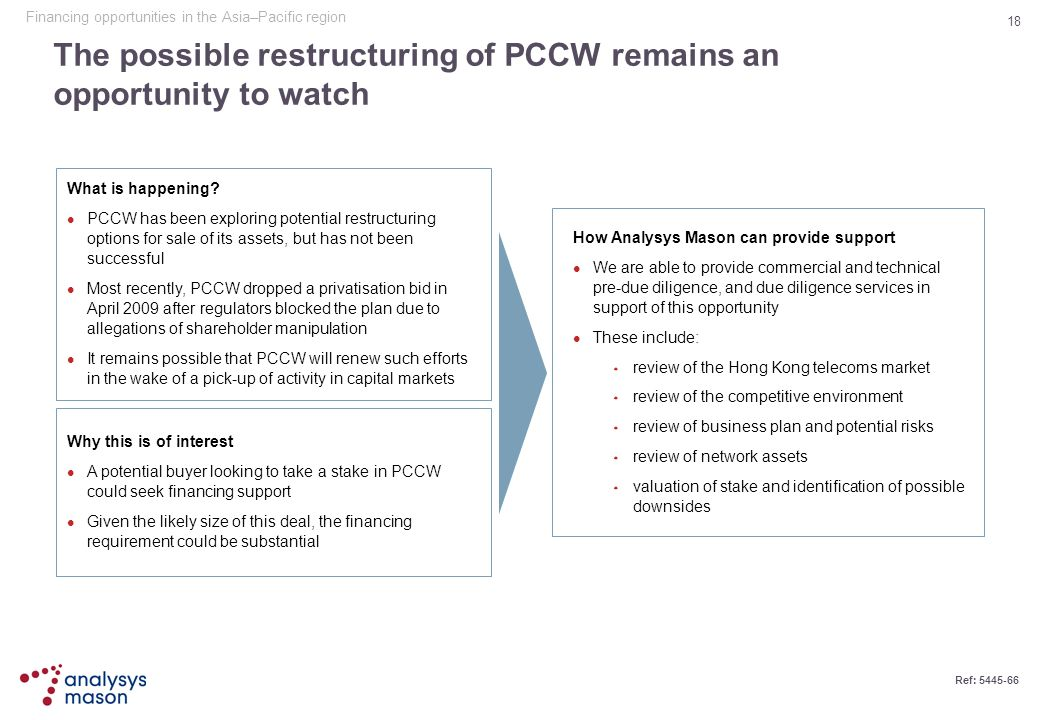 18 Ref: 5445-66 The possible restructuring of PCCW remains an opportunity to watch What is happening? PCCW has been exploring potential restructuring
