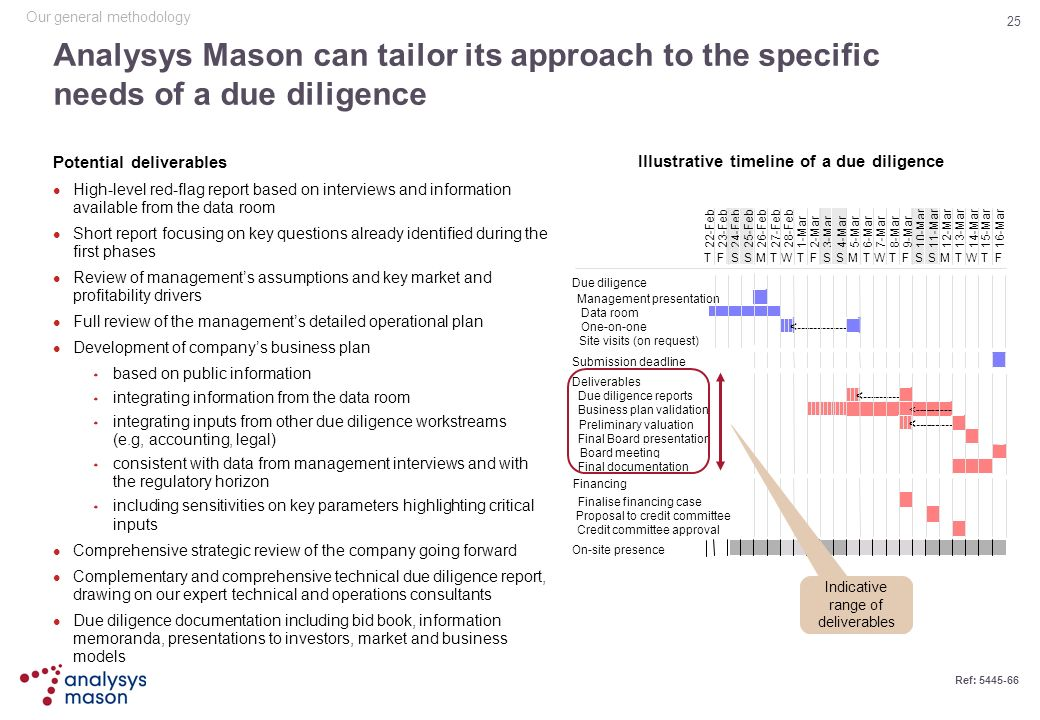 25 Ref: 5445-66 Analysys Mason can tailor its approach to the specific needs of a due diligence Potential deliverables High-level red-flag report base