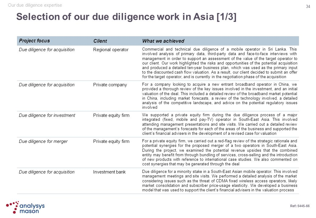 34 Ref: 5445-66 Project focus ClientWhat we achieved Due diligence for acquisitionRegional operator Commercial and technical due diligence of a mobile