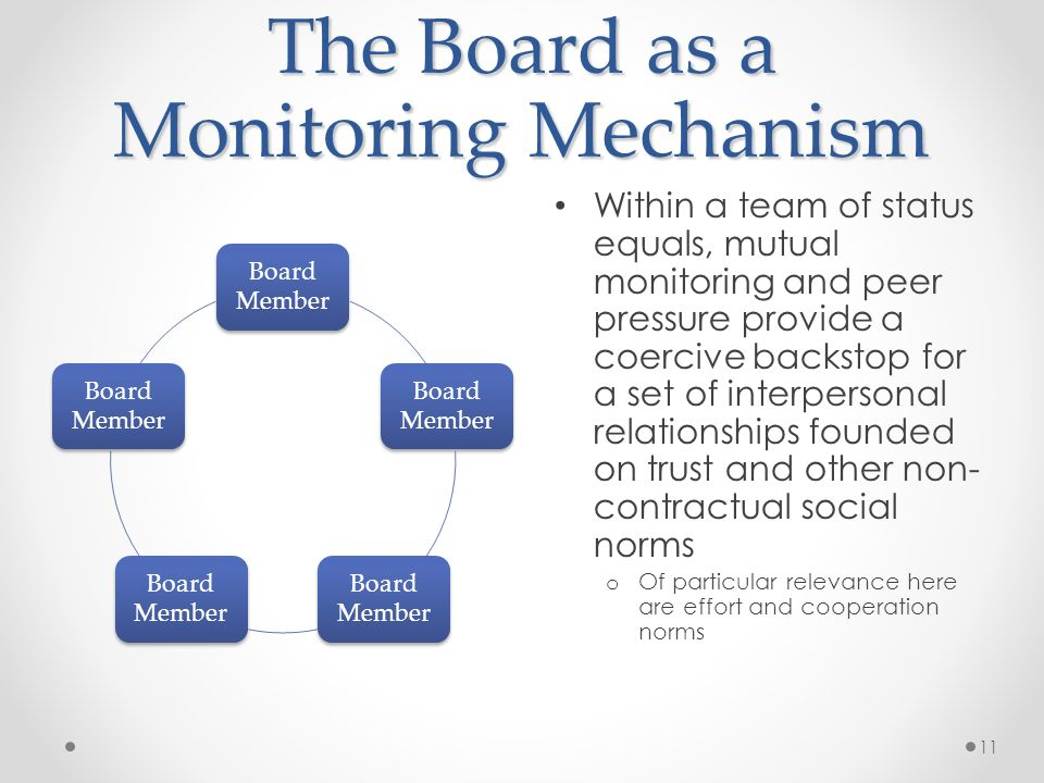 The Board as a Monitoring Mechanism Board Member Within a team of status equals, mutual monitoring and peer pressure provide a coercive backstop for a