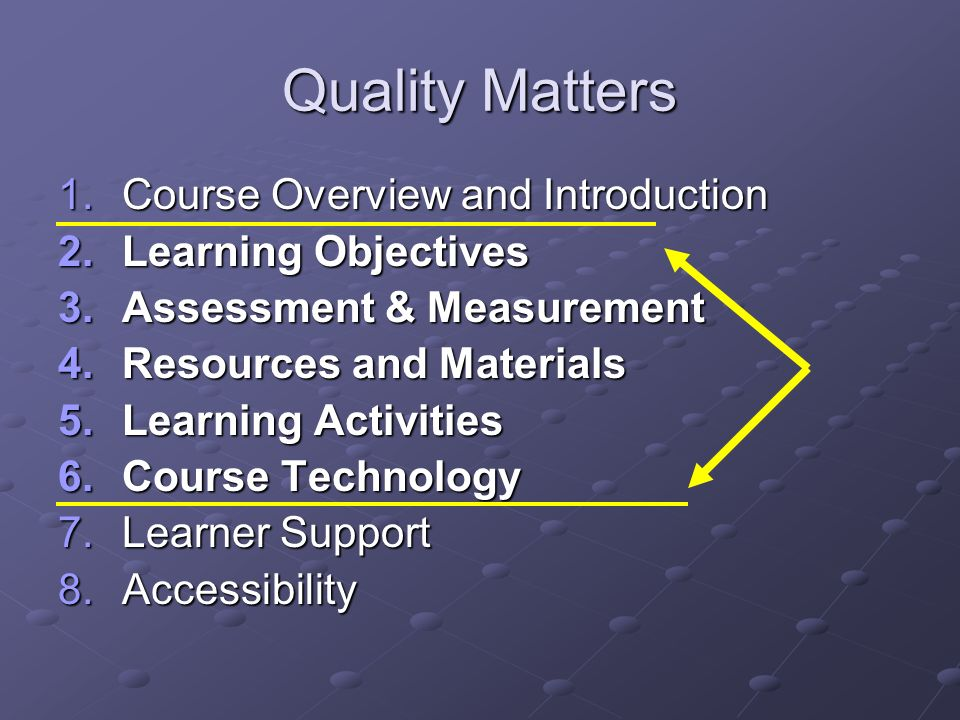 Quality Matters 1.Course Overview and Introduction 2.Learning Objectives 3.Assessment & Measurement 4.Resources and Materials 5.Learning Activities 6.Course Technology 7.Learner Support 8.Accessibility
