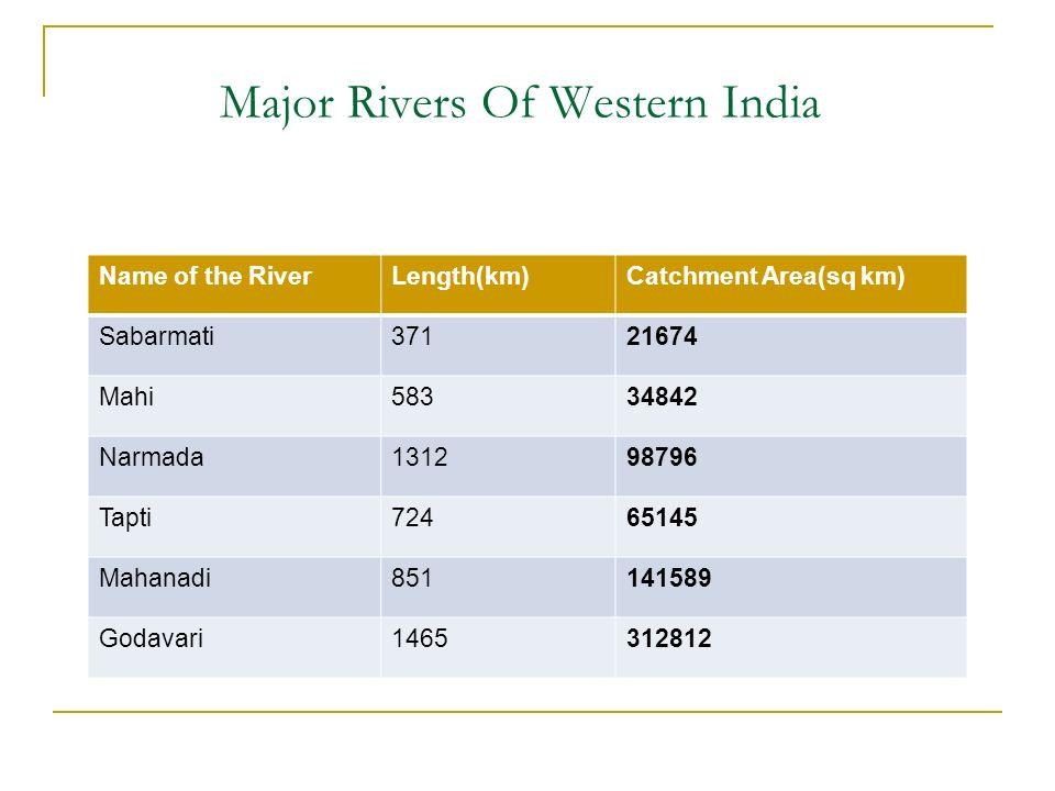 Major Rivers Of Western India Name of the RiverLength(km)Catchment Area(sq km) Sabarmati37121674 Mahi58334842 Narmada131298796 Tapti72465145 Mahanadi8