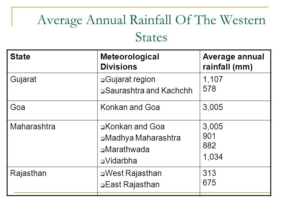 Average Annual Rainfall Of The Western States StateMeteorological Divisions Average annual rainfall (mm) Gujarat Gujarat region Saurashtra and Kachchh