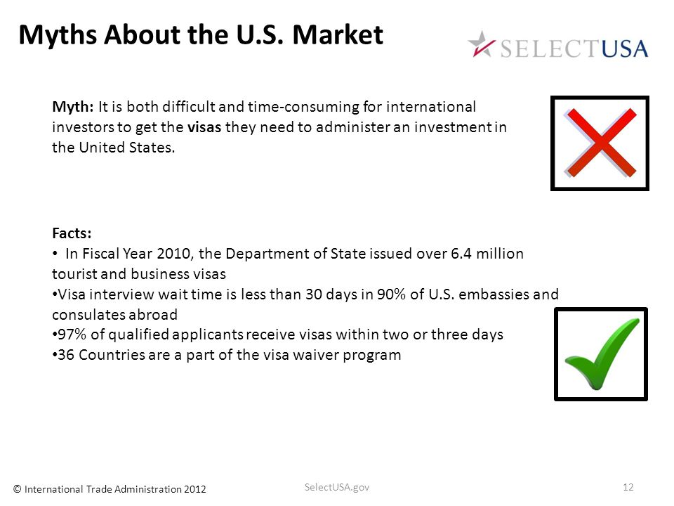 Myths About the U.S. Market Myth: It is both difficult and time-consuming for international investors to get the visas they need to administer an inve