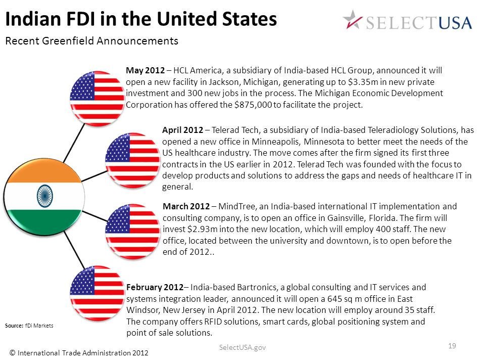 19 Indian FDI in the United States Recent Greenfield Announcements Source: fDi Markets April 2012 – Telerad Tech, a subsidiary of India-based Teleradi