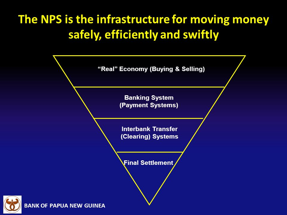 BANK OF PAPUA NEW GUINEA The NPS is the infrastructure for moving money safely, efficiently and swiftly Real Economy (Buying & Selling) Banking System