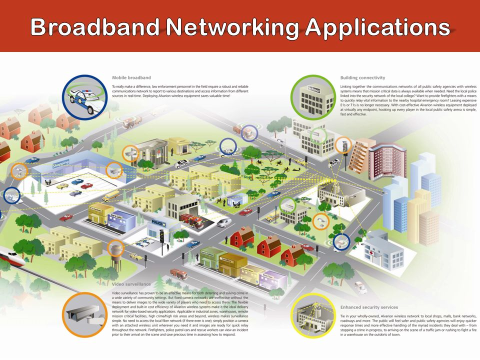 InLines Mobile Broadband Solutions offer Education, Transportation, Government and Public Safety Agencies Mobile Broadband for enhanced efficiency, effectiveness and safety!