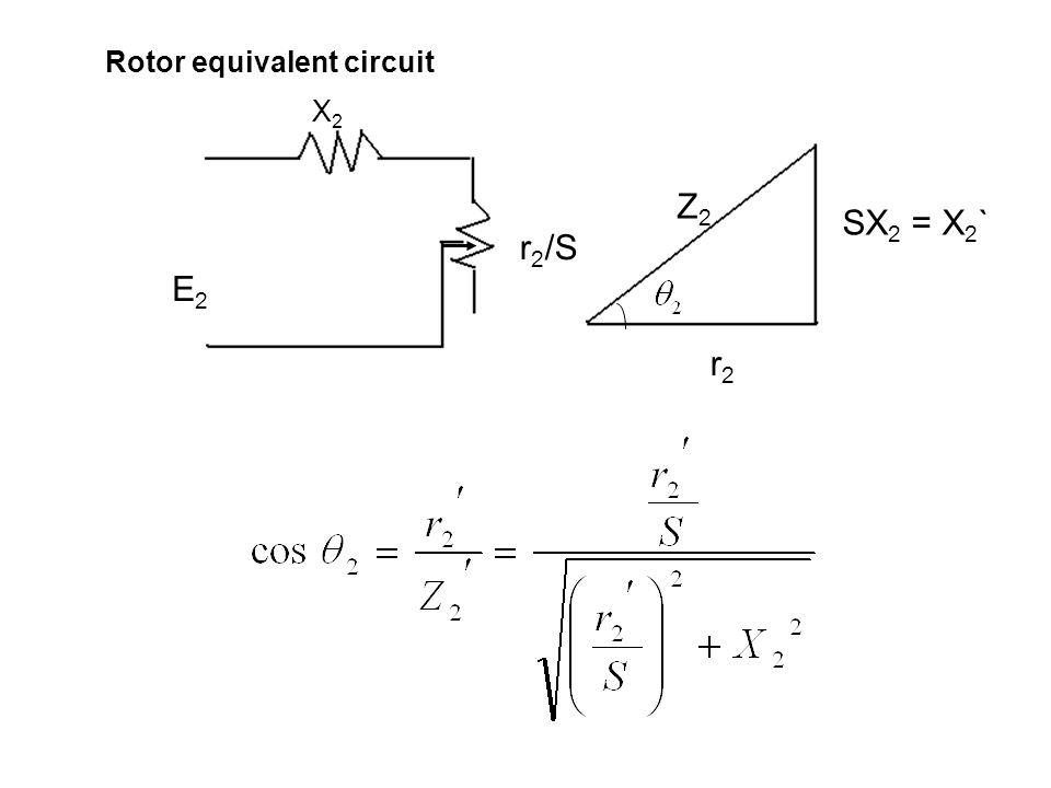 X2X2 r 2 /S SX 2 = X 2 ` r2r2 Z2Z2 E2E2 Rotor equivalent circuit