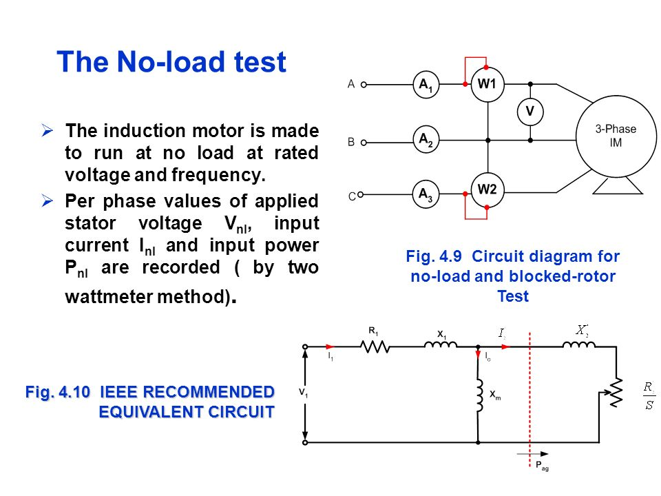 The No-load test The induction motor is made to run at no load at rated voltage and frequency. Per phase values of applied stator voltage V nl, input