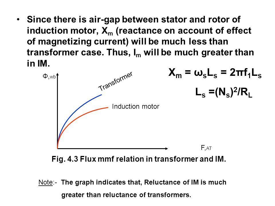 Since there is air-gap between stator and rotor of induction motor, X m (reactance on account of effect of magnetizing current) will be much less than