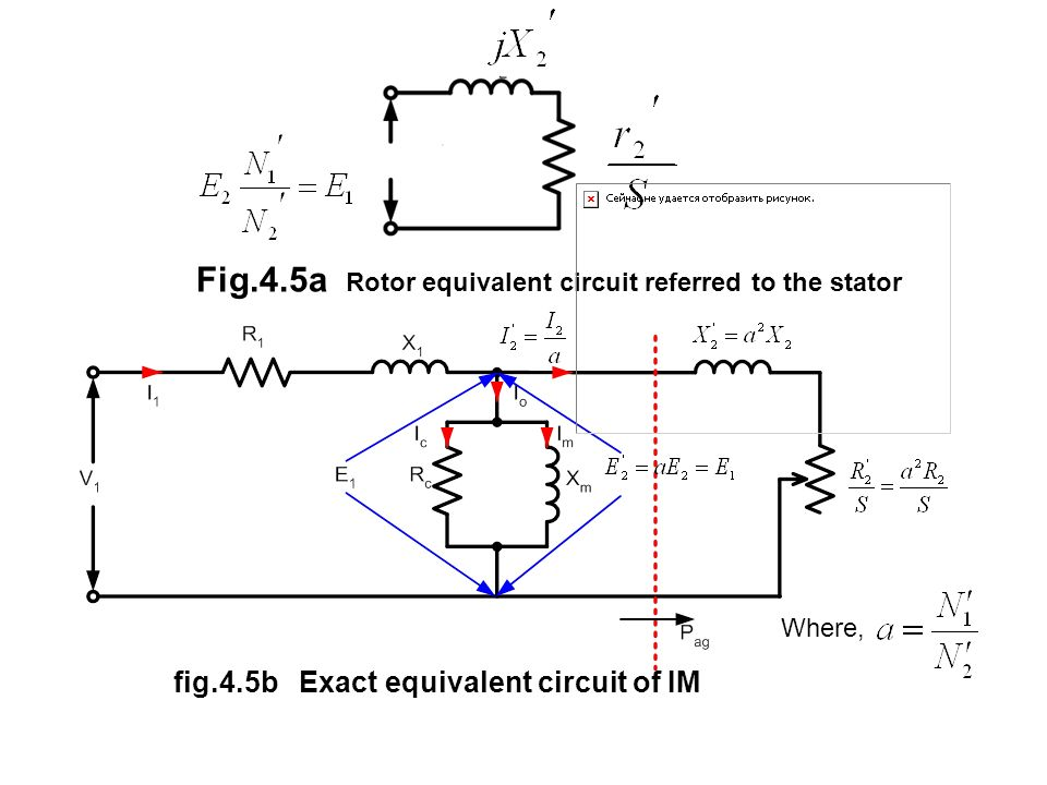 Fig.4.5a Rotor equivalent circuit referred to the stator fig.4.5b Exact equivalent circuit of IM Where,