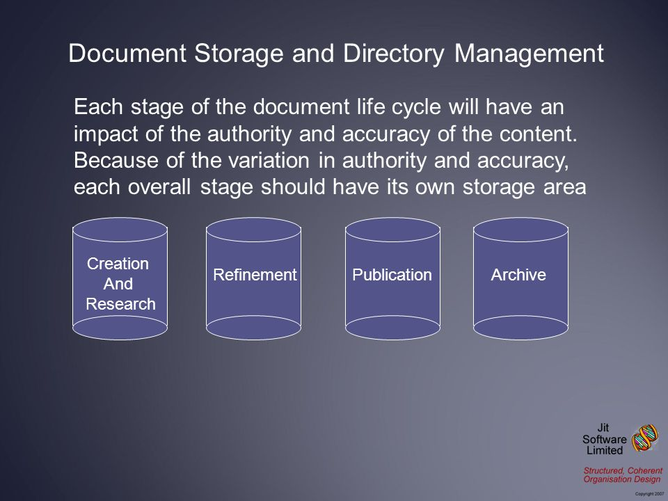 Each stage of the document life cycle will have an impact of the authority and accuracy of the content. Because of the variation in authority and accu