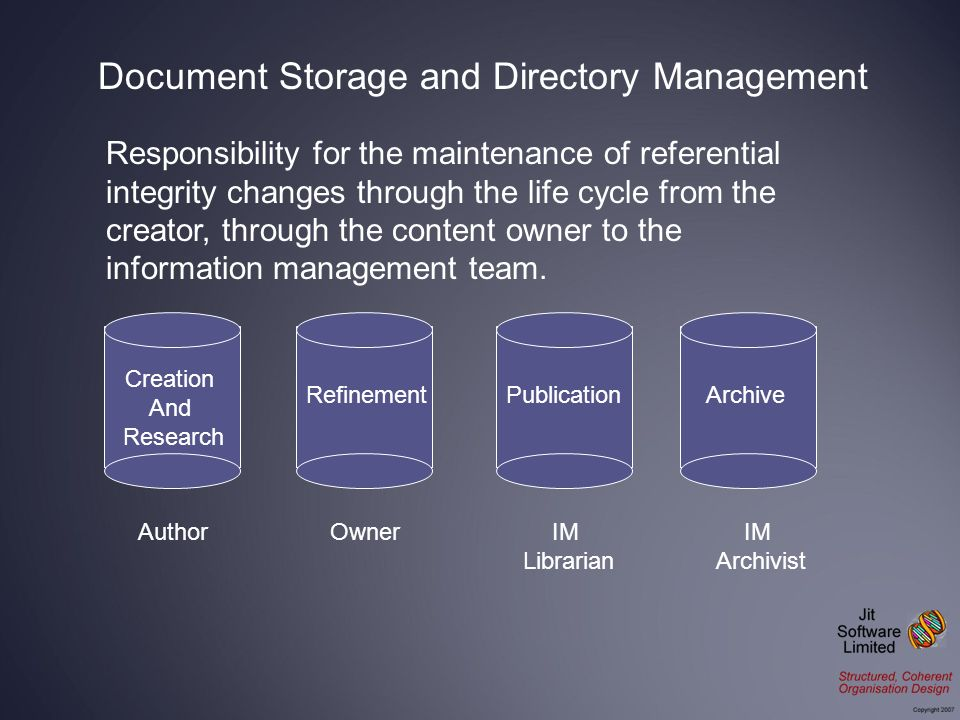 Responsibility for the maintenance of referential integrity changes through the life cycle from the creator, through the content owner to the information management team.