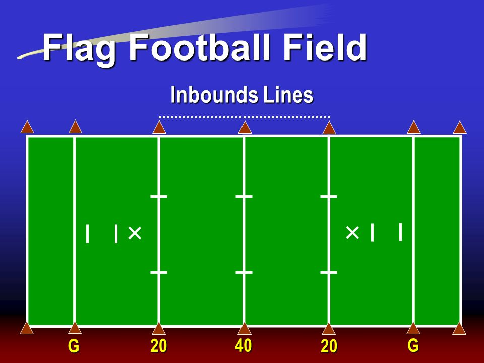 Flag Football Field G 20 40 20 G Inbounds Lines